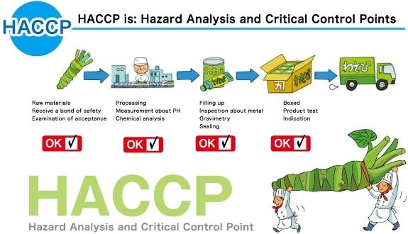 პროექტი MOLI კახეთში სასაკლაოებს HACCP-ის დანერგვაში დაეხმარება